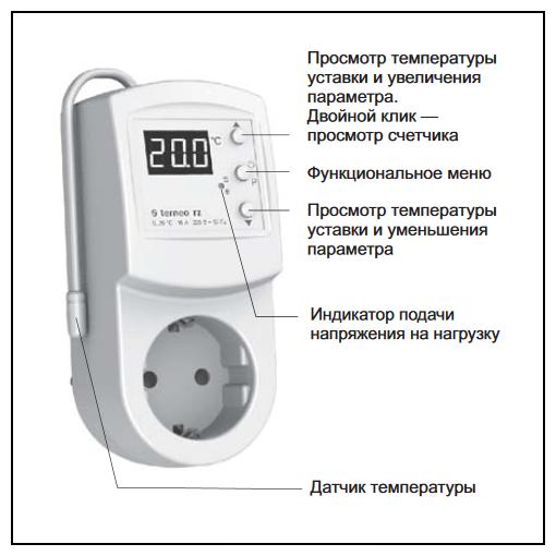 Терморегулятор розеточного типа TERNEO RZ